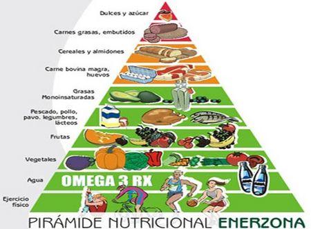 Inc gnitas de las dietas para adelgazar comida sana - Comida sana y facil para adelgazar ...