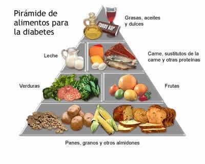 ¿Qué deben comer los diabéticos?